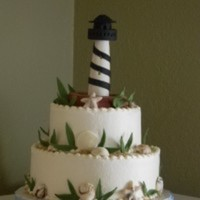 tokazodo Cake Central Cake Decorator Profile