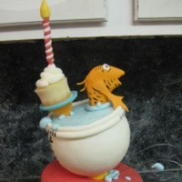 Janellevg Cake Central Cake Decorator Profile