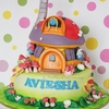 onetanamera Cake Central Cake Decorator Profile