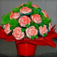 sweettreatsbysandra Cake Central Cake Decorator Profile
