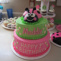 mommyb  Cake Central Cake Decorator Profile
