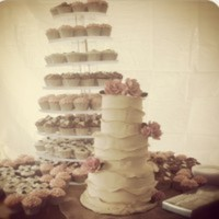 susycuban Cake Central Cake Decorator Profile