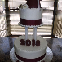 rdjr  Cake Central Cake Decorator Profile