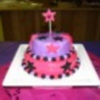 countrygirl4578 Cake Central Cake Decorator Profile