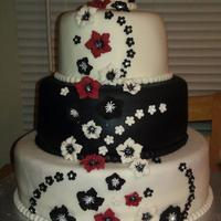 btdubose Cake Central Cake Decorator Profile