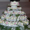 Duchesss53566  Cake Central Cake Decorator Profile