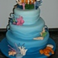 scgriffiths Cake Central Cake Decorator Profile
