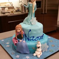 mrsmc23 Cake Central Cake Decorator Profile