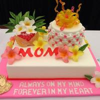 MaryS Cake Central Cake Decorator Profile