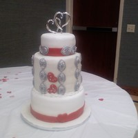 Arieyane Cake Central Cake Decorator Profile