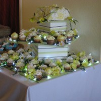 brick_a_brack Cake Central Cake Decorator Profile
