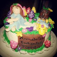 JujuSweetz Cake Central Cake Decorator Profile