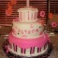 Cake Decorator feverfixer
