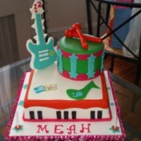 jem2131  Cake Central Cake Decorator Profile