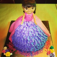 Cake Decorator Sweet_Chely