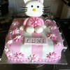spuggy28 Cake Central Cake Decorator Profile
