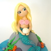 MagicalNZ  Cake Central Cake Decorator Profile