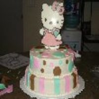 LittleKaren Cake Central Cake Decorator Profile