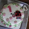 Foxrose  Cake Central Cake Decorator Profile