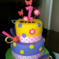buble Cake Central Cake Decorator Profile