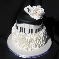 Ann-Jannae Cake Central Cake Decorator Profile