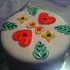 sandyvrc Cake Central Cake Decorator Profile