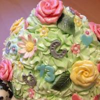 Hollybello Cake Central Cake Decorator Profile