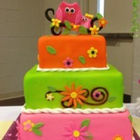 edgarumi Cake Central Cake Decorator Profile