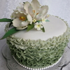 ShanisSweetCreations Cake Central Cake Decorator Profile