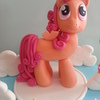 Deestar20 Cake Central Cake Decorator Profile