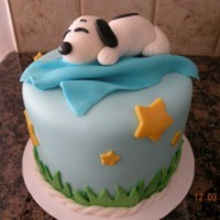 sianpa22 Cake Central Cake Decorator Profile