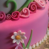 tracimarie Cake Central Cake Decorator Profile