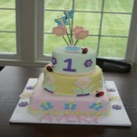 Cake Decorator AdorableCakes