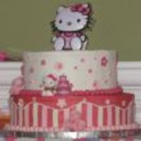 jmpearl Cake Central Cake Decorator Profile