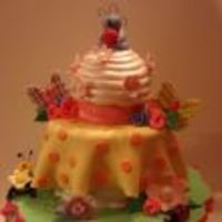 wgoat5 Cake Central Cake Decorator Profile