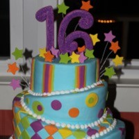 Kimskakes23336 Cake Central Cake Decorator Profile