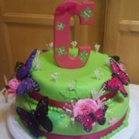 Cake Decorator Doux