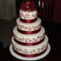 shivs Cake Central Cake Decorator Profile