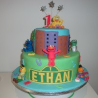 NickyH  Cake Central Cake Decorator Profile