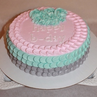 7sweetcreations Cake Central Cake Decorator Profile