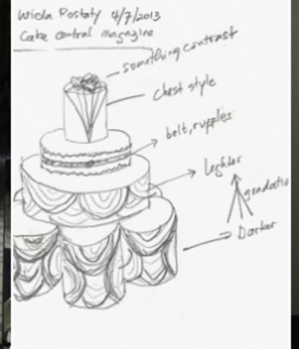 Runway Inspiration: Sketch to Cake