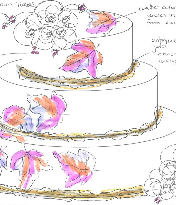 Planning an Inspired Cake Design