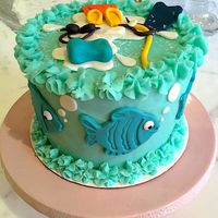 TSweetTreats Cake Central Cake Decorator Profile