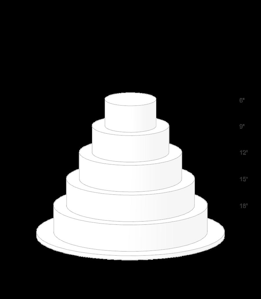 Tier Sizes For Camo Wedding Cake