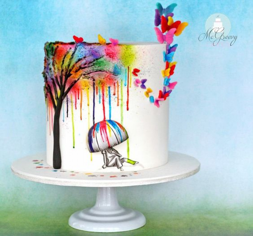 Best Rainbow Birthday Cake Recipe