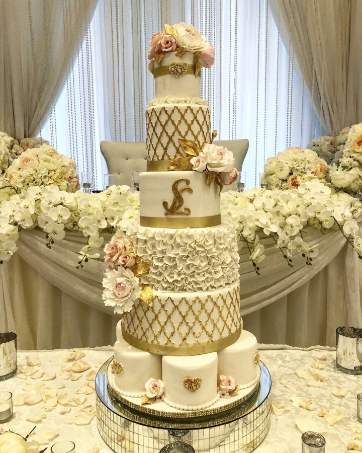 How To Secure A Tall Cake? - CakeCentral.com
