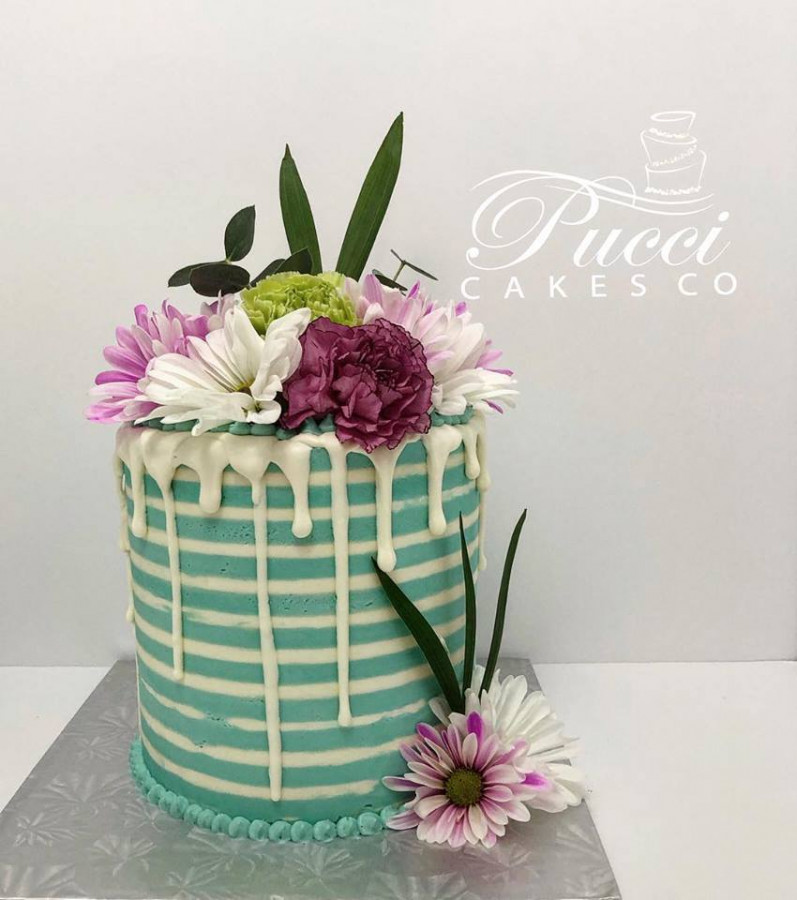 Help Me Price This Cake Please!