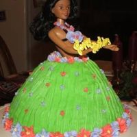Luau Birthday Hula Girl Doll cake. SO SIMPLE.