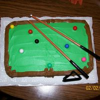 Pool Table Birthday This was the cake that started it all. Came to this site for an idea for a birthday cake...and the rest is history!!! Thanks to everyone...