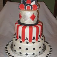 Black, White, Red And Silver  This was my adaptation of a Collette Peter's cake in her book Cakes to Dream On. I made it for my great-aunt's 95th birthday. She...
